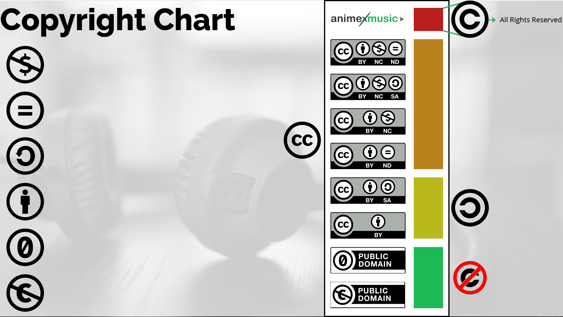 Copyright Chart All Rights Reserved
