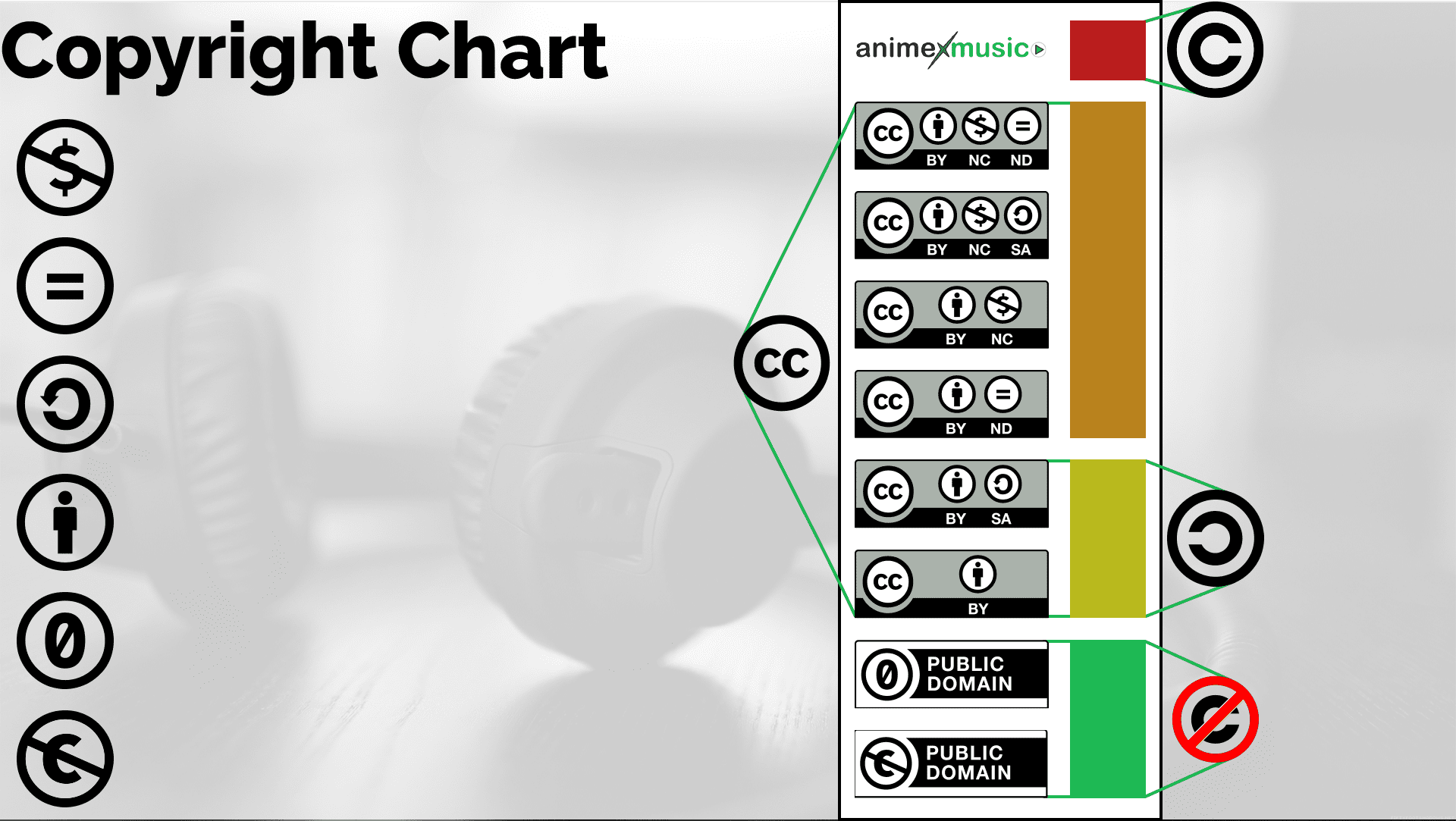 Copyright Chart Complete Unlabeled